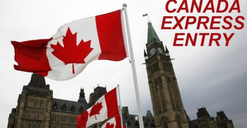 Migration to Canada under Express Entry Sytem